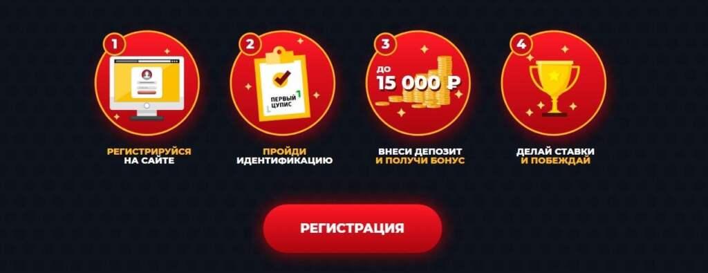 Регистрация в Мелбет и бонус 15 000 рублей