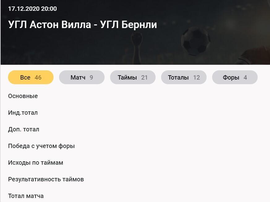 Статистика матча Астон Вилла – Бернли