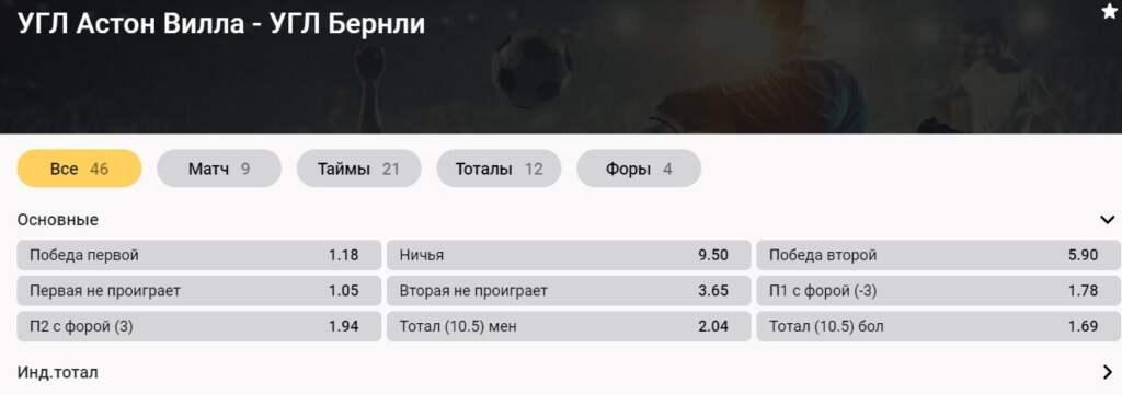 Ставки на матч Астон Вилла – Бернли