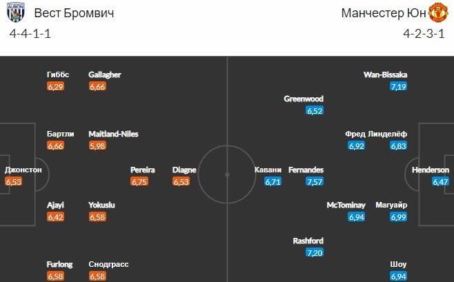 Прогнозы на матч Вест Бромвич - Манчестер Юнайтед