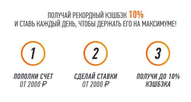 Как получить 10% кэшбек Винлайн