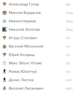 Состав Беларусь