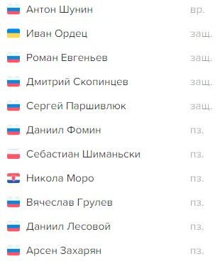 Состав Динамо