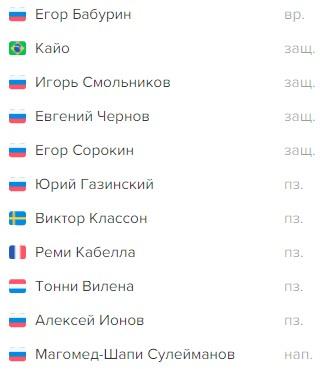 Состав Краснодар