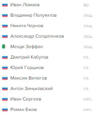 Состав Крылья Советов