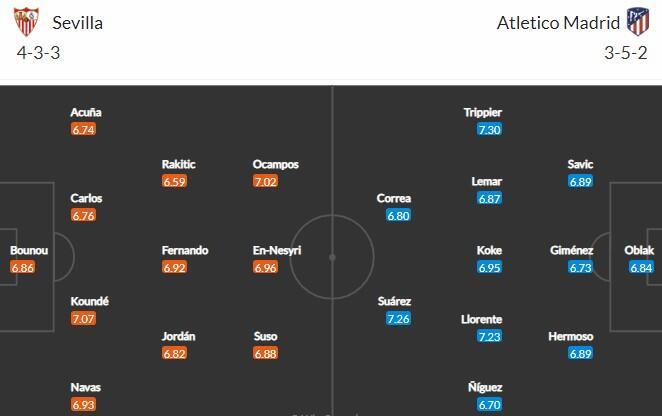Прогноз на матч Севилья - Атлетико