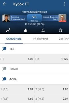 Кубок ТТ - настольный теннис