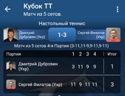 Ставки на настольный теннис