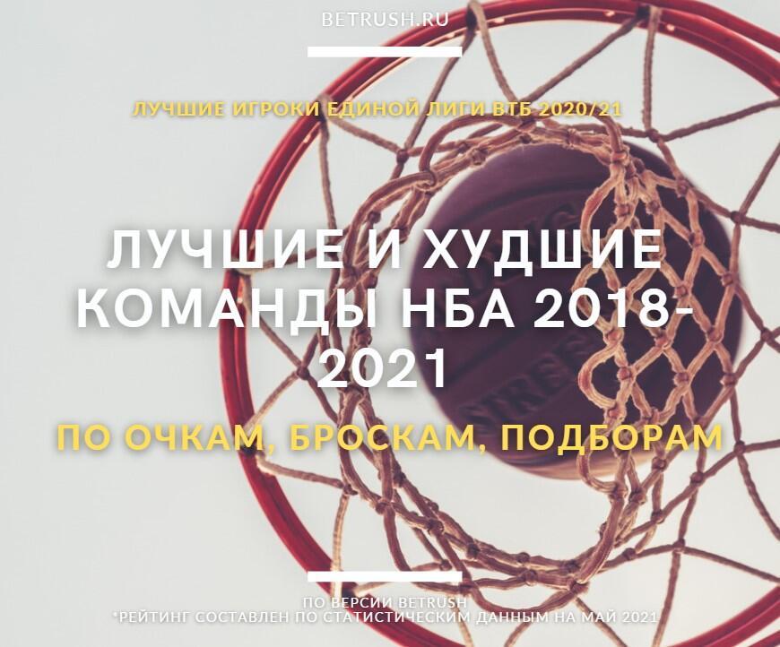 Лучшие и худшие команды НБА