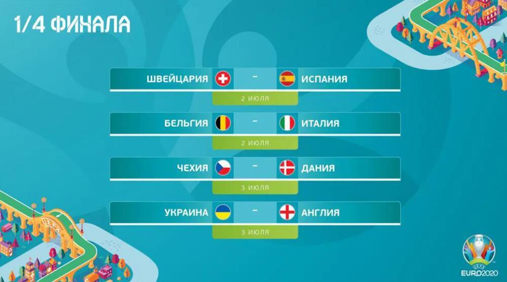 Пары 1/4 финала Евро 2020
