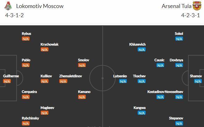 Прогноз на матч Локомотив - Арсенал Тула