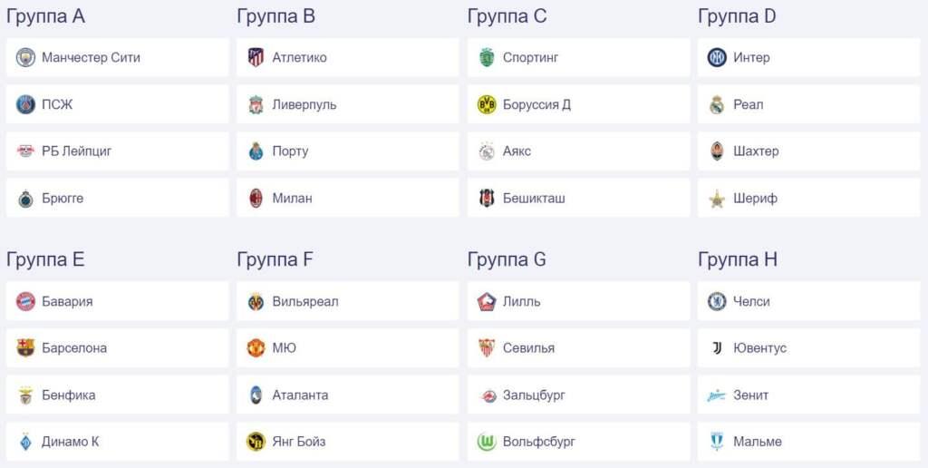 Жеребьевка Лиги чемпионов 2021/22