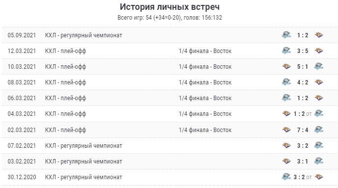 Матч «Металлург» - «Барыс» 29 сентября