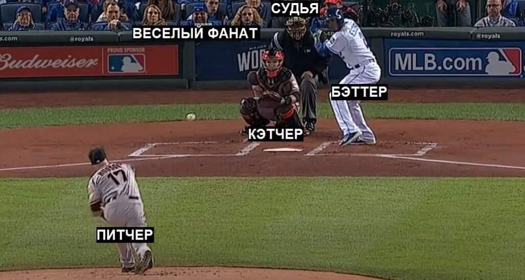 Правила бейсбола